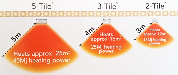 bromic - outdoor heating range - metre range
