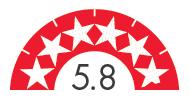 gas room heater energy efficiency rating