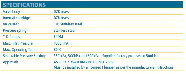 Pressure limiting valve specifications